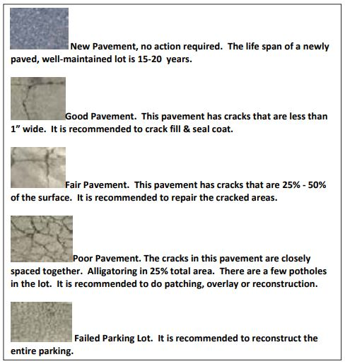 when should you repave a parking lot